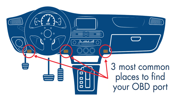 Spiffy Blue OBD Port Diagram